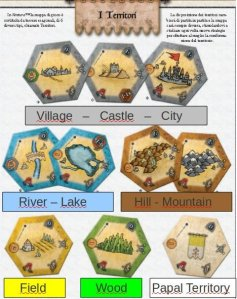 Terrain Tiles Quick Reference